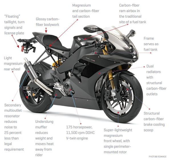 erik-buell-racing-1190rs-lrg