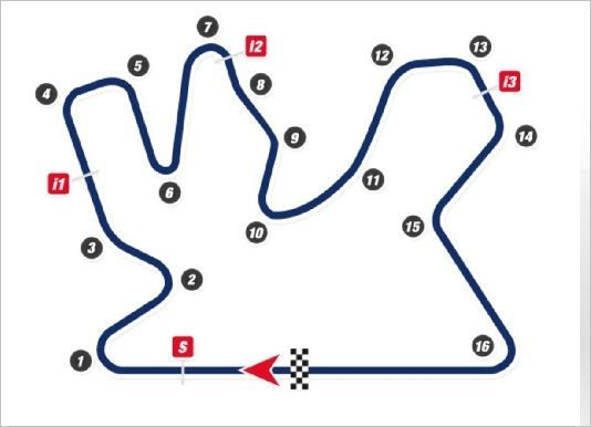 A turn by turn map of the Losail International Circuit