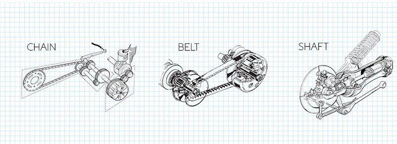 How To Identify Motorcycle Engine Types, Configurations, & Features    Blogpost   EatSleepRIDEEatSleepRIDE