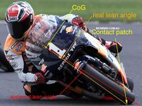 Get your knee down? Collecting Data for Lean Angle