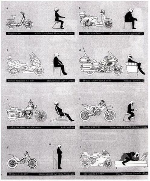 What your motorcycle says about your preferred relaxation posture