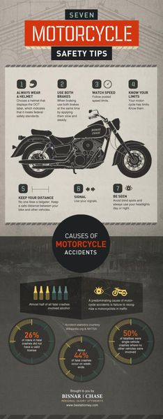 motorcycle-safety-tips-infographic