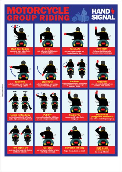 Motorcycle Group Riding Hand Signals