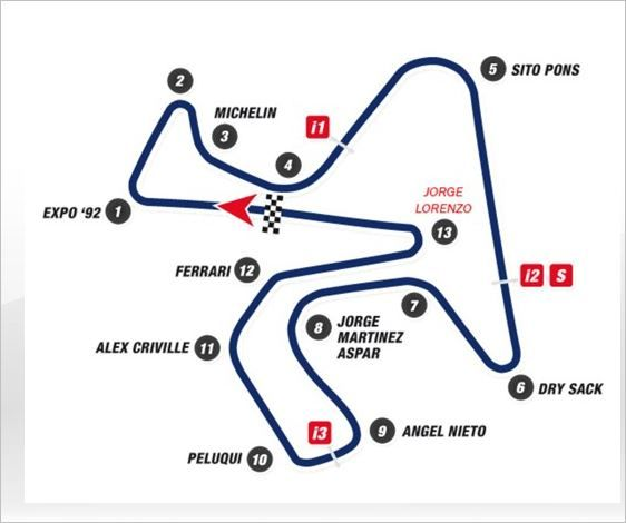 A turn by turn map of Jerez