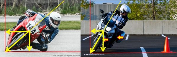 Cornering Intro:  Push Steering (counter steering) is the only way to turn motorcycle?